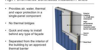 مشخصات فنی ساندویچ پنل های دیواری